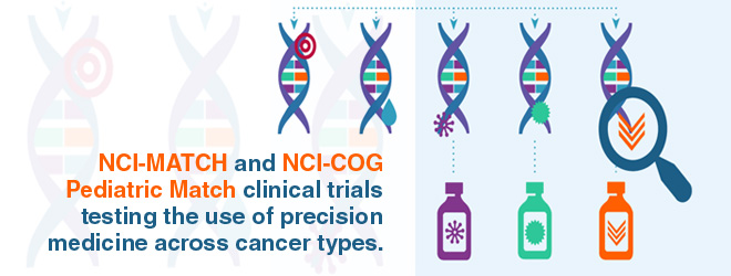 NCI-MATCH and NCI-COG Pediatric Match clinical trials testing the use of precision medicine across cancer types.